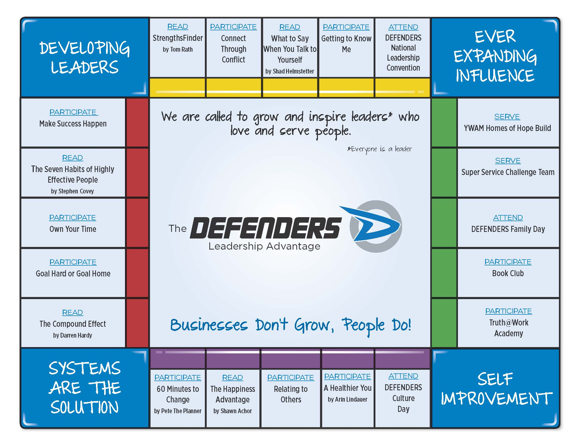 Elevate Culture Defenders Grows Leaders With Intention
